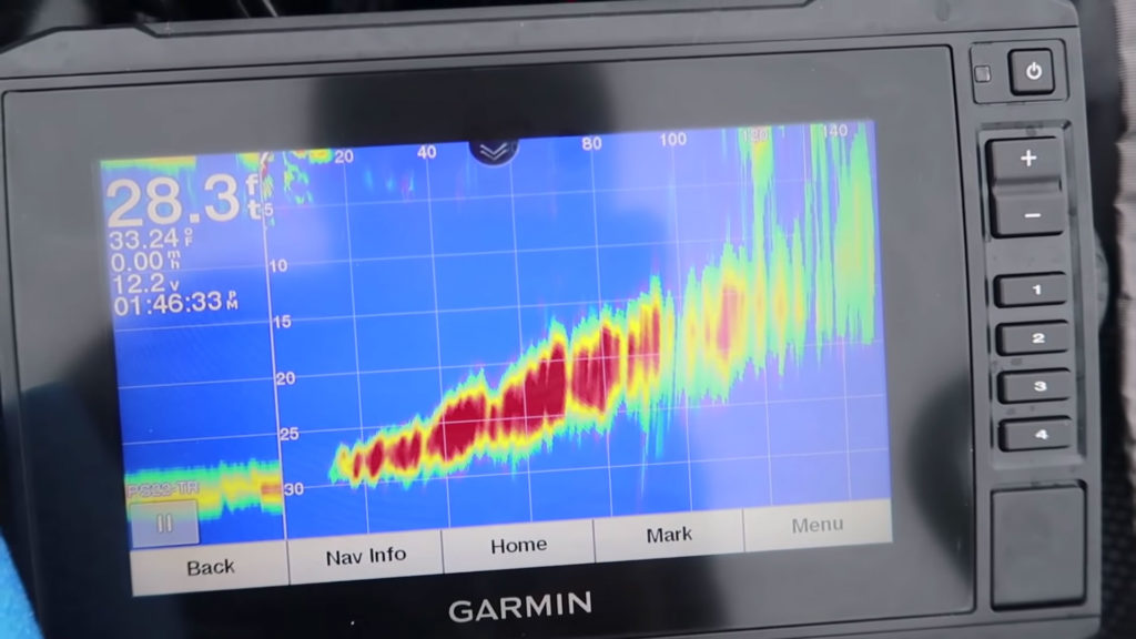 Ice fish finder Frequency